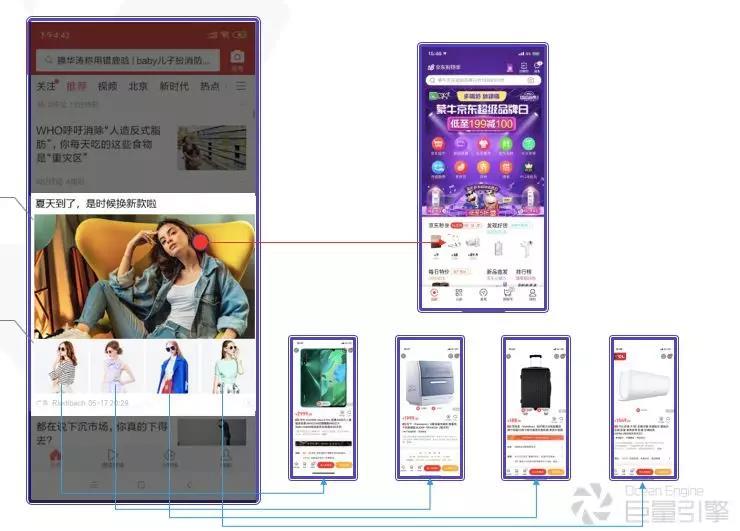 创新1+4,今日头条精品栏实现品牌营销的高曝光和深触达